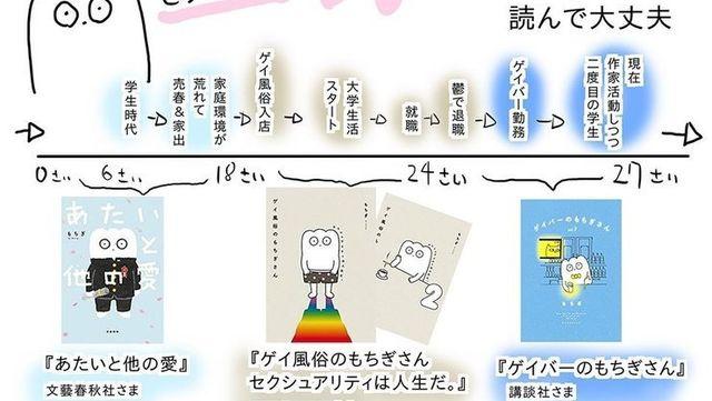 医 精神 ゲイ の tomy 科