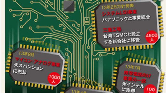 【企業特集】富士通 半導体再編に続く試練 携帯電話が巨額赤字 ...