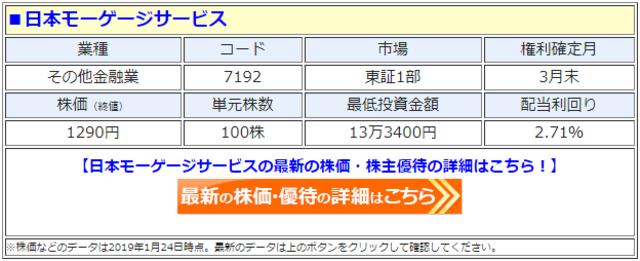 日本 モーゲージ 株価